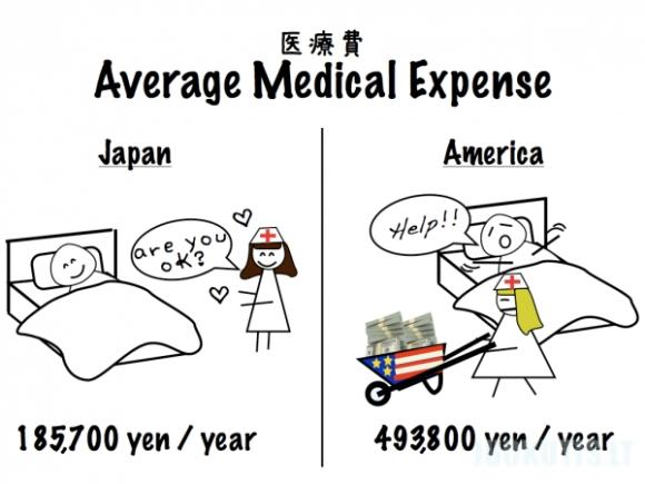 Japonai prieš amerikiečius
