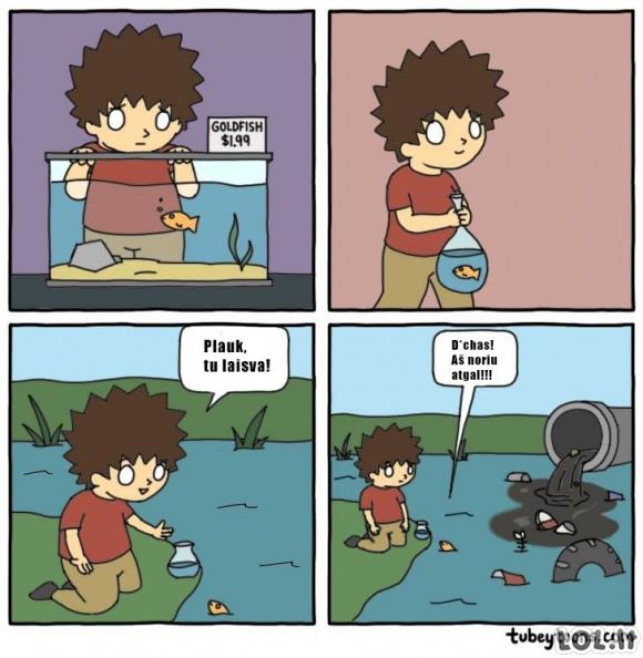 Žuvyčių kankintojas