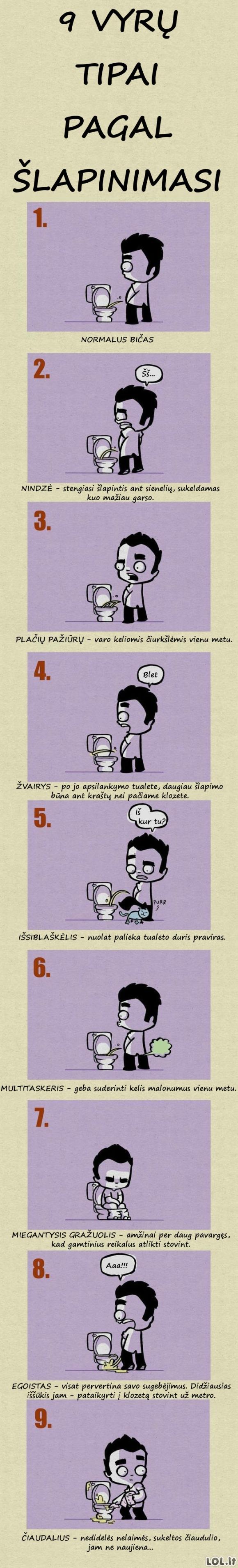 9 myžnių tipai