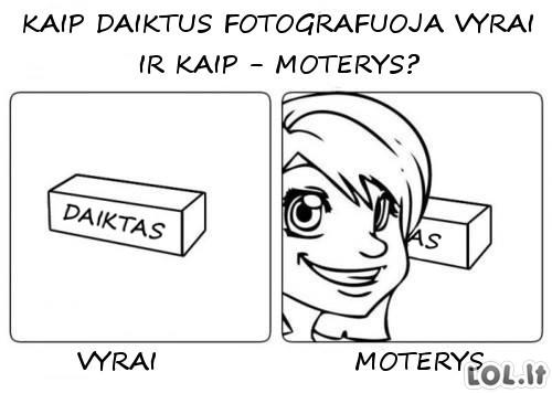 Kaip daiktus fotkina merginos ir vaikinai?