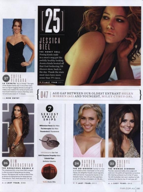 2011 metų FHM žurnalo seksualiausios merginos