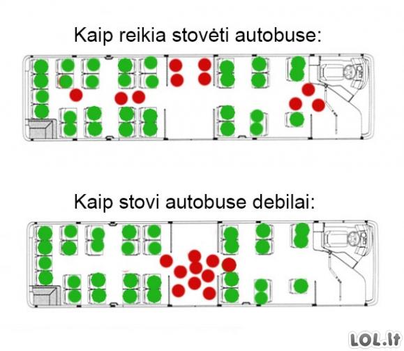 Kaip reikia stovėti autobuse