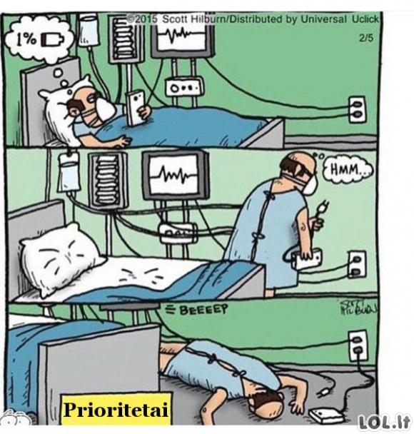 Šiuolaikiniai prioritetai