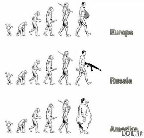 Trijų kultūrų evoliucija