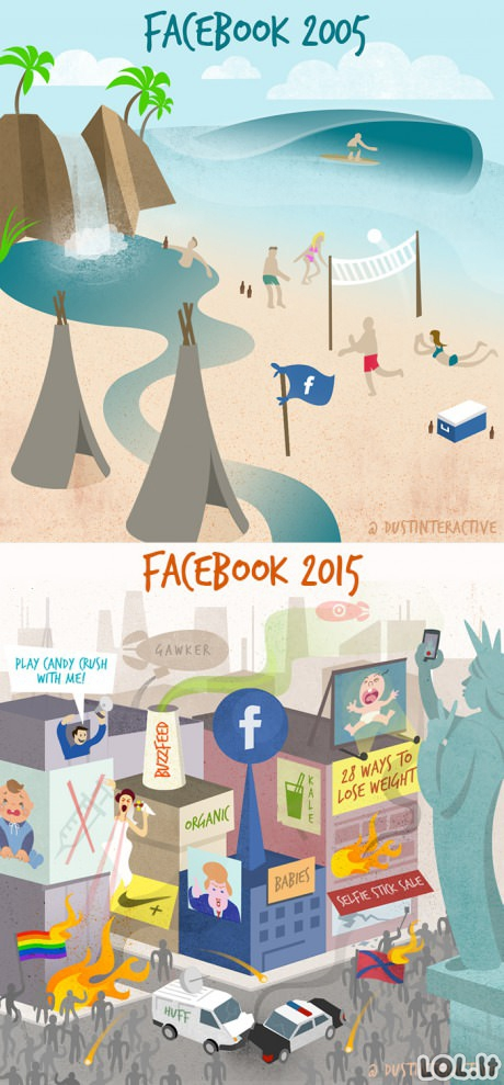 Facebooko pokyčiai