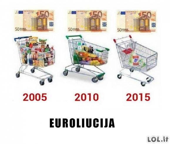 EUROliucija