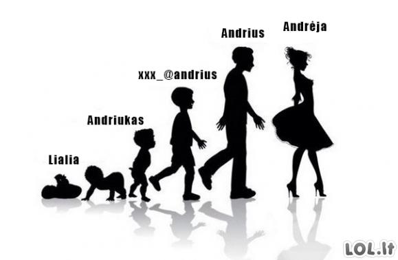 Brendimo evoliucija