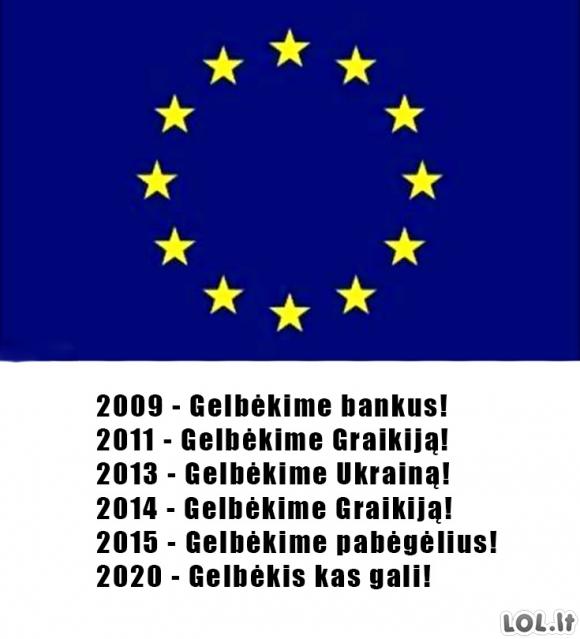 Europos Sąjungos planai