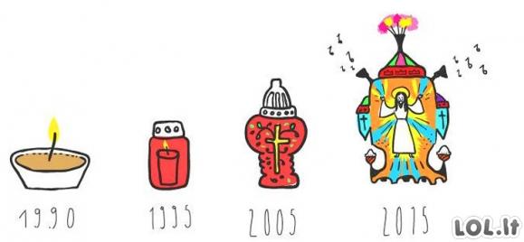 Žvakių evoliucija