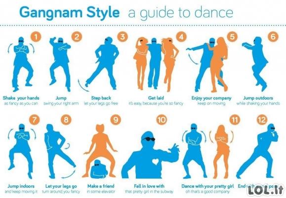 Gangnam style pamoka