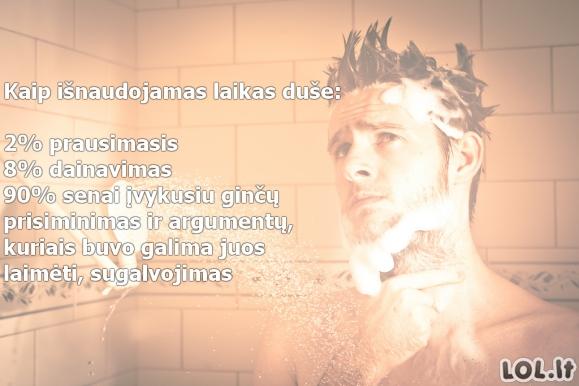Kaip išnaudojamas laikas duše