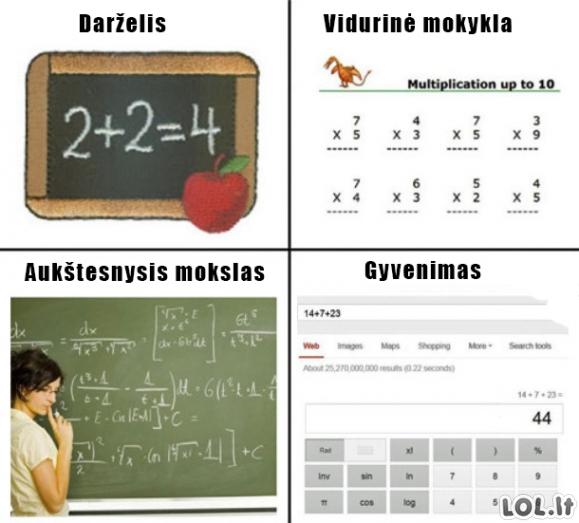 Mokytojų melas nr1.