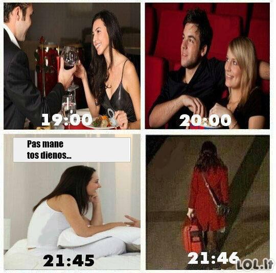 Kokių vyrų moterys turėtų vengti