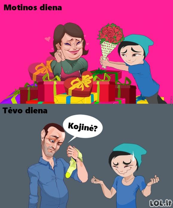 Motinos diena vs Tėvo diena