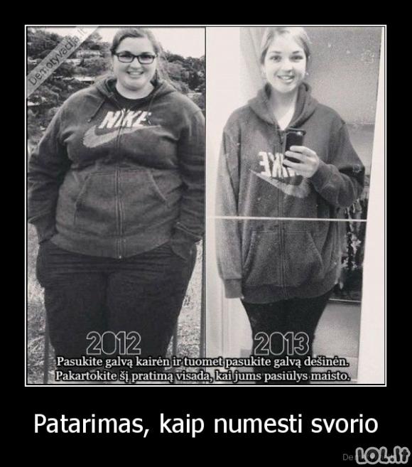 Veiksmingiausias svorio metimo metodas