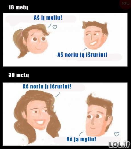 Amžiaus ir lyties skirtumai