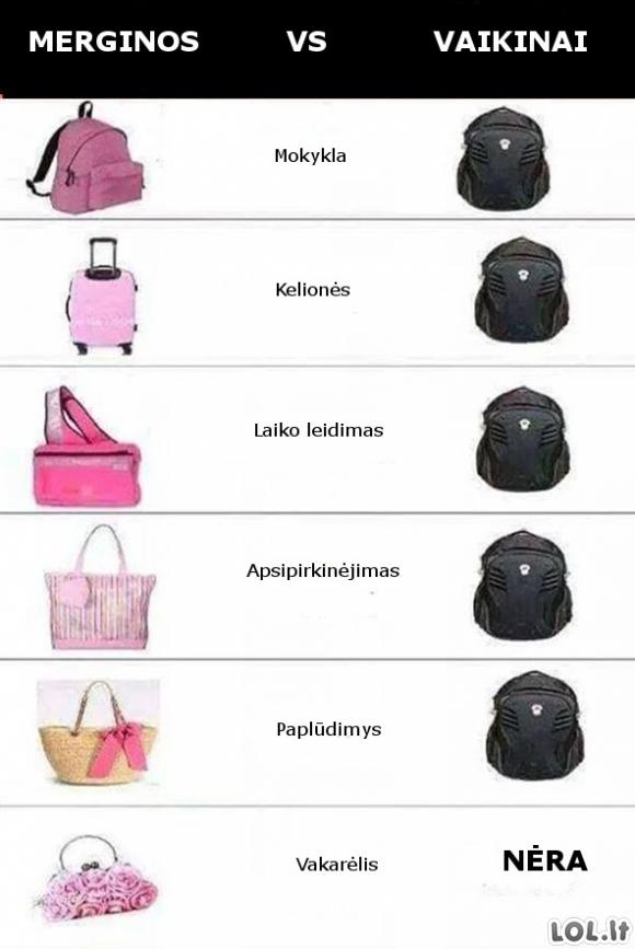 Skirtingi krepšiai