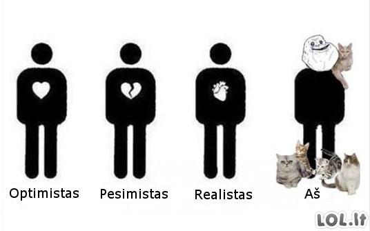 Žmonių tipai