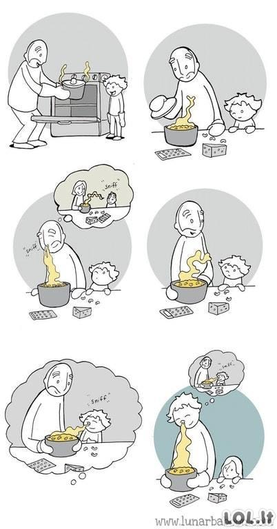 Kaip veikia atmintis