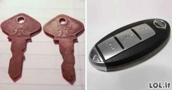 Kaip daiktai, kuriais dažnai naudojamės savo kasdienybėje, atrodė anksčiau? (21 nuotrauka)