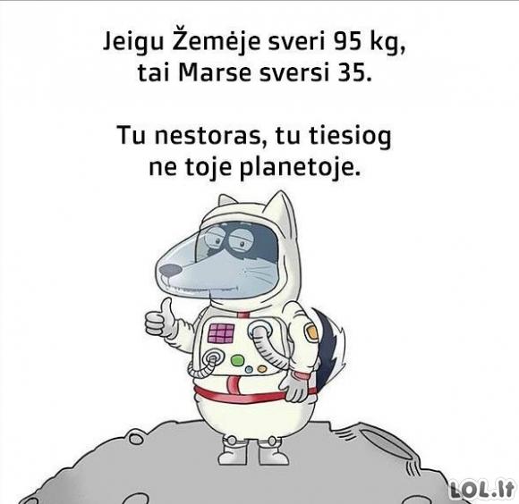Apie tavo svorį