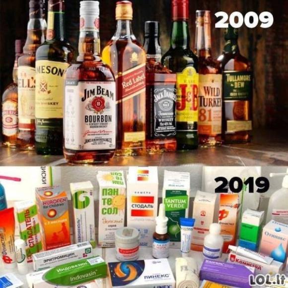 Anksčiau ir dabar