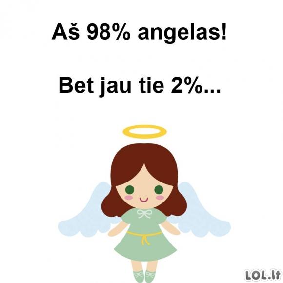 Labai stiprūs 2%