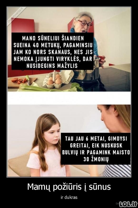 Mamų požiūris į sūnus ir dukras