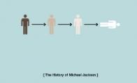 Istorinės piktogramos