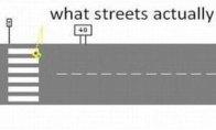 Gatvės matymas