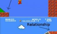 Kelias į santykius