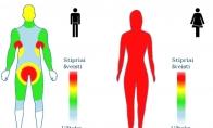 Vyrų ir moterų prausimosi ypatumai