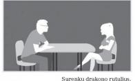 Aklas gyko pasimatymas