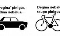 Kiečiausia transporto priemonė.