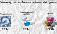 Efektyviausia kontraceptinė priemonė