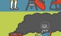 Šašlykų kepimo zapadlo dėsnis