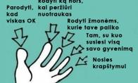 Pirštų instrukcija