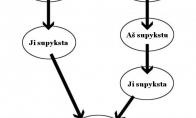 Santykių diagrama