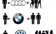 Automobilio markių populiarumas