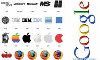 Žinomų logotipų praeitis ir ateitis