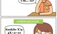 Matematika laikui bėgant