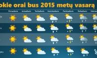 Orų prognozė 2015-ųjų vasarai