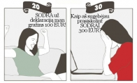 Kaip apie finansus mąstome būdami 20 ir 30-ies