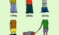 Kelnių nešiojimo mados pokyčiai