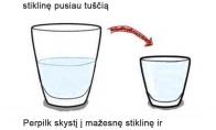 Anti-pesimizmo instrukcija