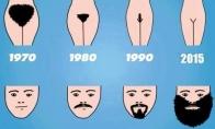 Plaukelių mados pokyčiai