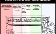 Autobuso schema ekskursijų metu