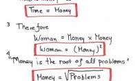 Įrodymas, kad moterys tai problemos