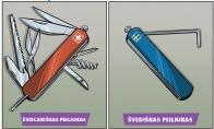Šveicariškas ir švediškas įrankis