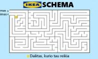 IKEA spąstai